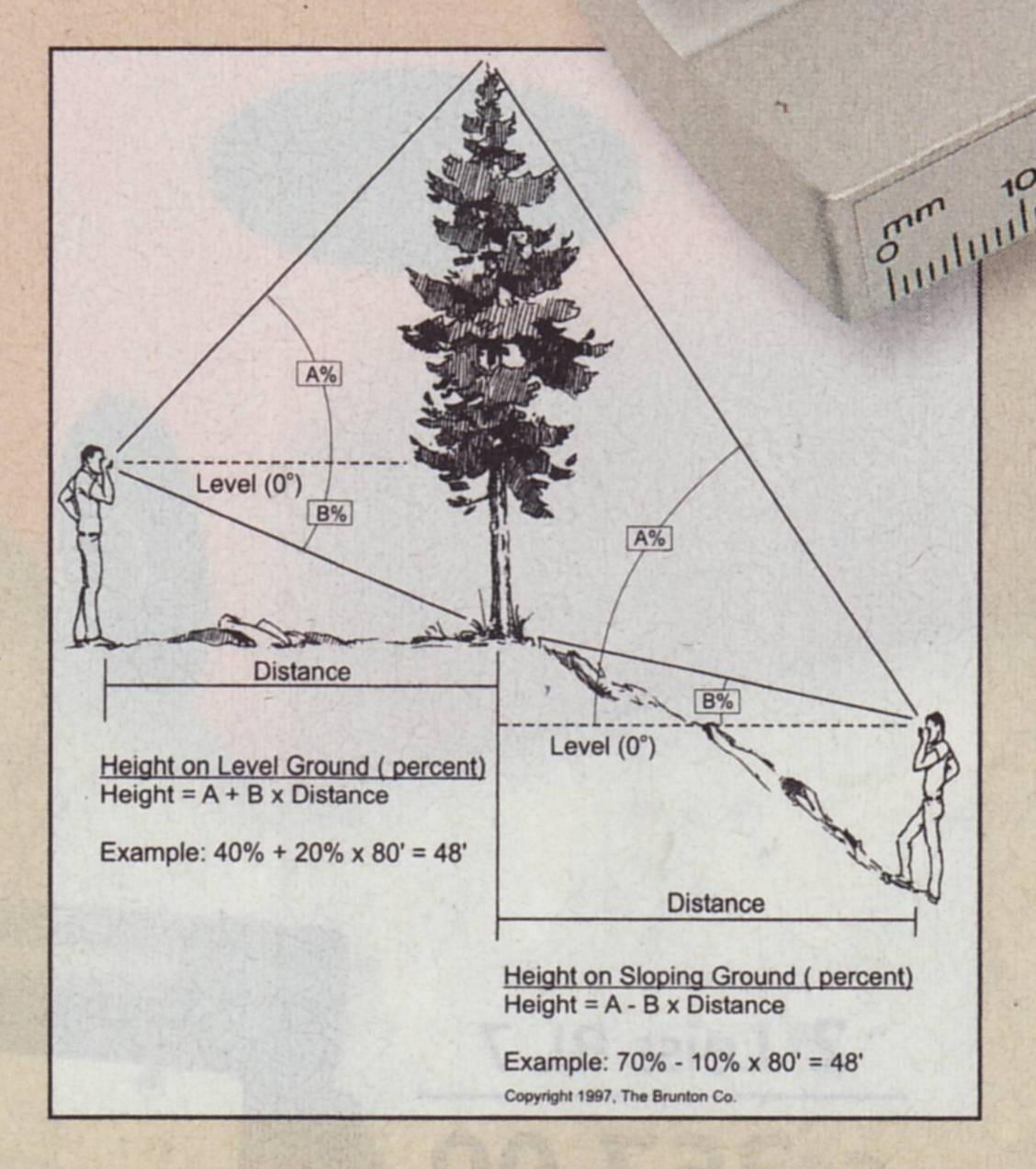 Höhenberechnung