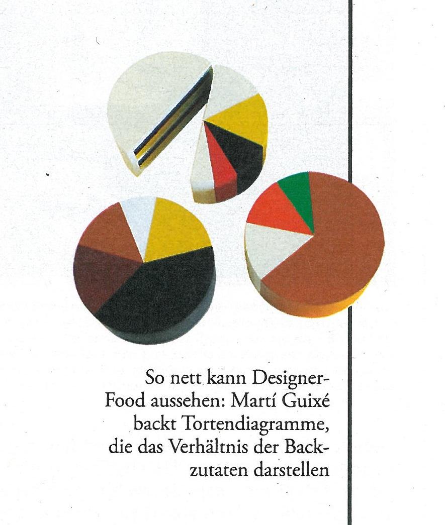 ZEIT Magazin 18. Juli 2013 - Tortendiagramme